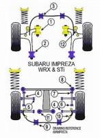 POWERFLEX Subaru Impreza WRC+Sti -- přední silentblok předního příčného trojúhelníkového ramene - zadní díl